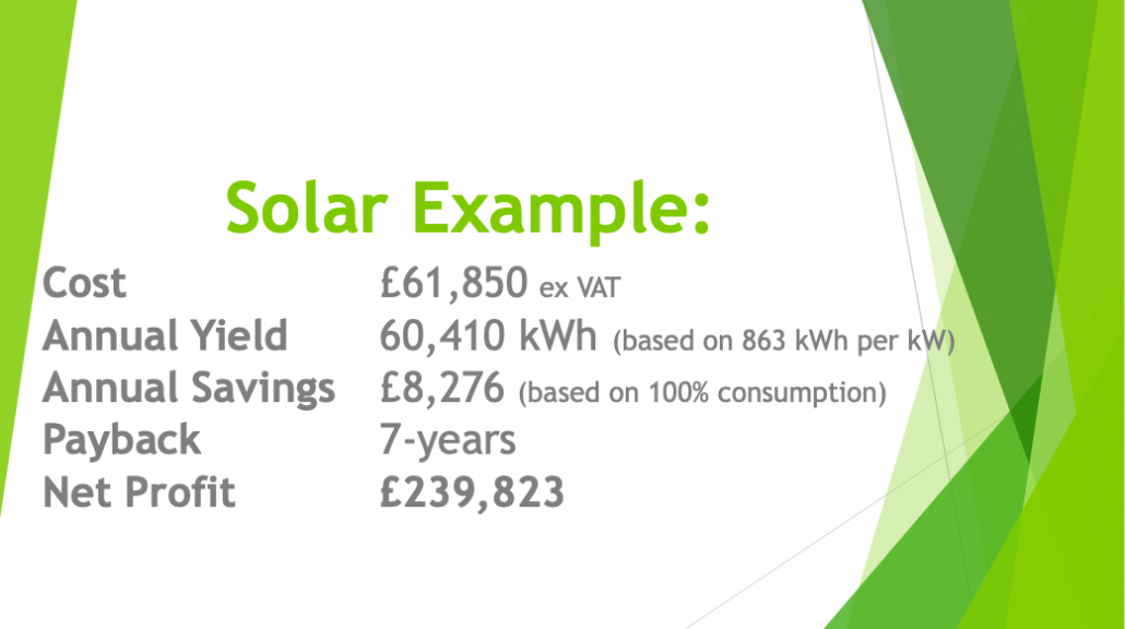 Solar project example
